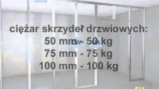 Jak wykonać ścianę działową z płyt g-k? System Knauf W111
