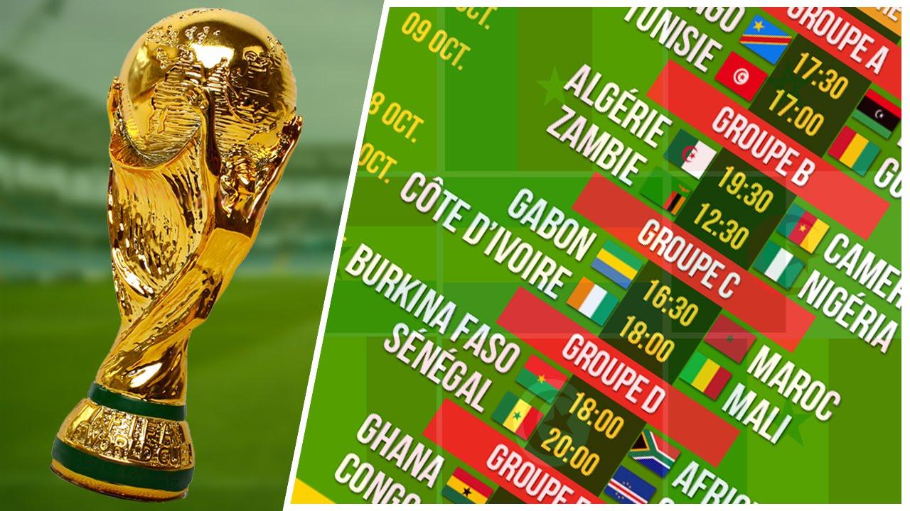 Eliminatoires coupe du monde 2018 calendrier programme - Calendrier eliminatoire coupe du monde ...