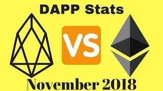 EOS vs ETH Dapps November 2018 - Big Growth for EOS