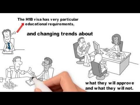 Expert Tips for You To Successfully Answer an H1B RFE