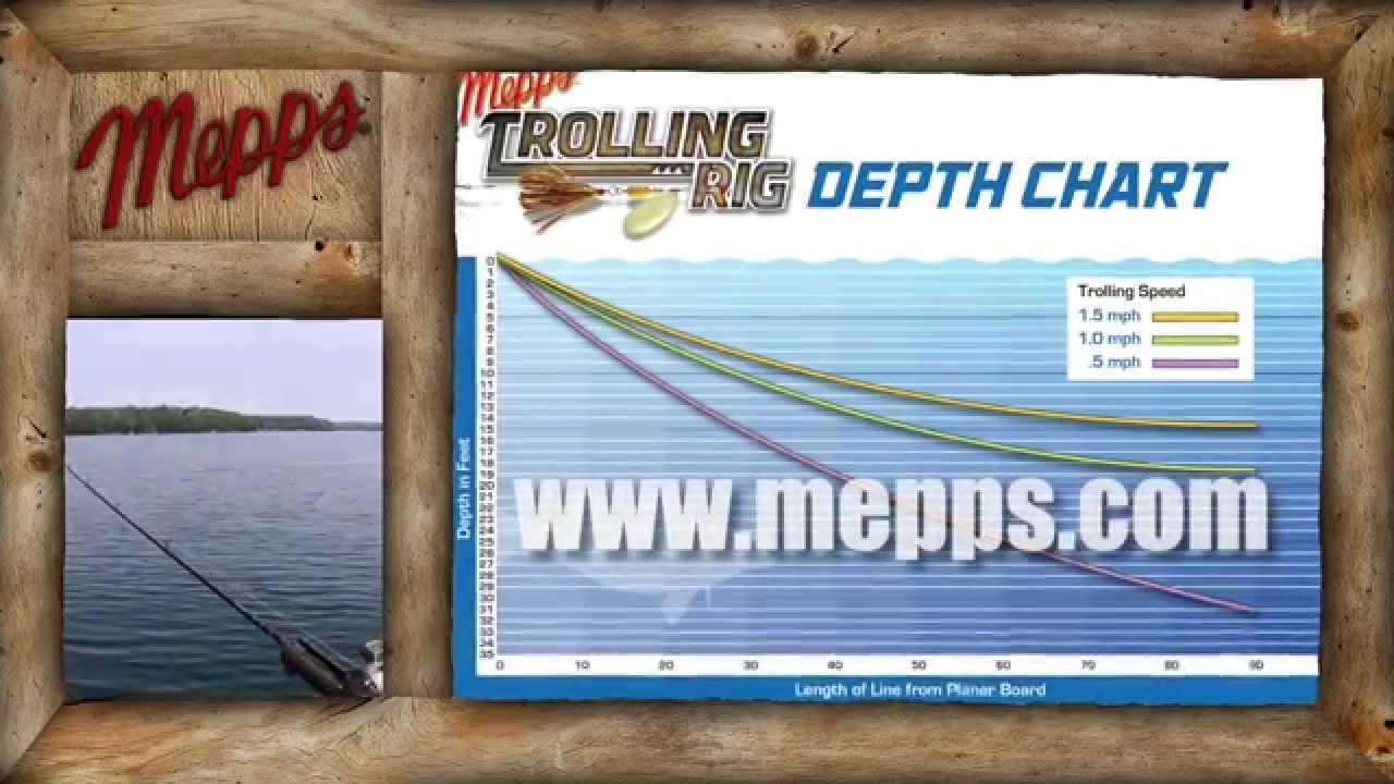 Mepps walleye trolling rig crawler harness features set up pt mepps walleye trolling rig crawler harness features set up pt 7 nvjuhfo Images