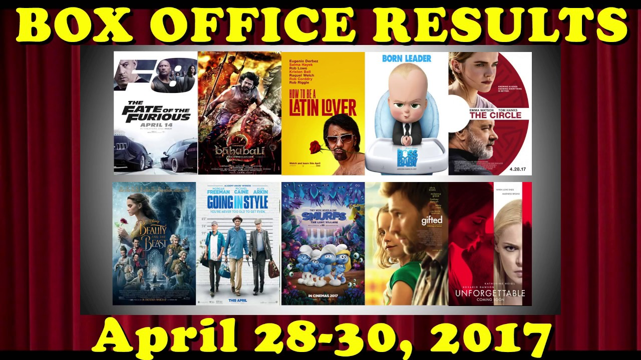 Box office results top 10 movies april 28 30 2017 youtube - Classement film box office ...