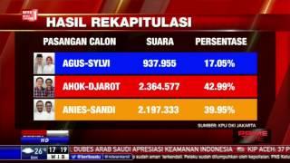 Hasil Rekapitulasi Pilkada DKI 2017