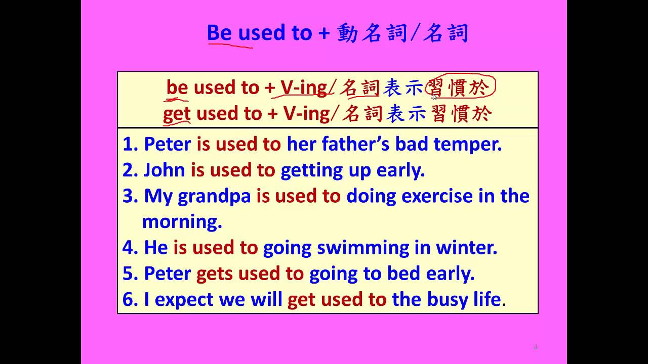 英文基礎文法 27 - Used to和Be used to的用法(Basic English Grammar - Used to ...