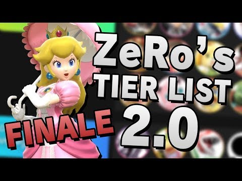 ZeRo's Super Smash Bros. Ultimate 2.00 TIER LIST & ANALYSIS - FINALE thumbnail