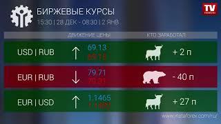 InstaForex tv news: Кто заработал на Форекс 02.01.2019 9:30