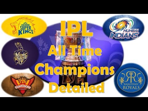 IPL All time CHAMPIONS Detailed | CrickeT GLobe