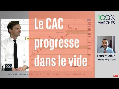 Le CAC progressse dans le vide - 100% Marchés Daily - 19 Avril 2021