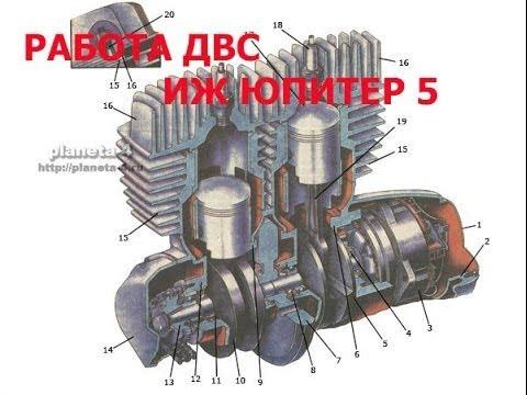 Как правильно собрать двигатель иж юпитер 5 видео