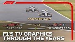 Old F1 Graphics On A Modern Race | F1 70th Anniversary