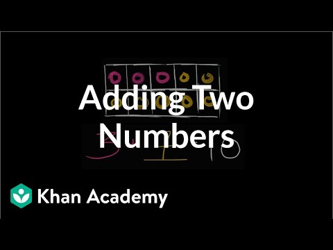 Getting To 10 By Filling Boxes | Basic Addition And Subtraction | Early Math | Khan Academy