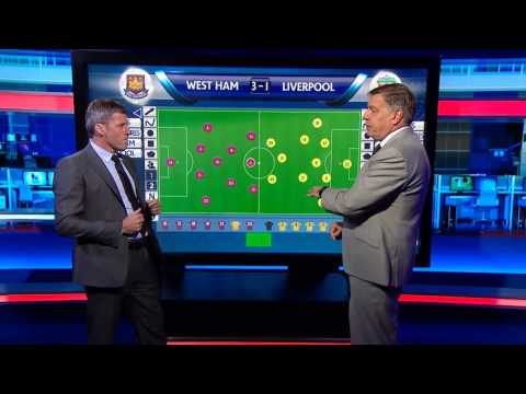 Sam Allardyce's tactics against Liverpool