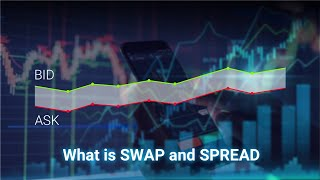 What is Spread? What is Swap? - Forex for Beginners | IFC Markets Tutorial