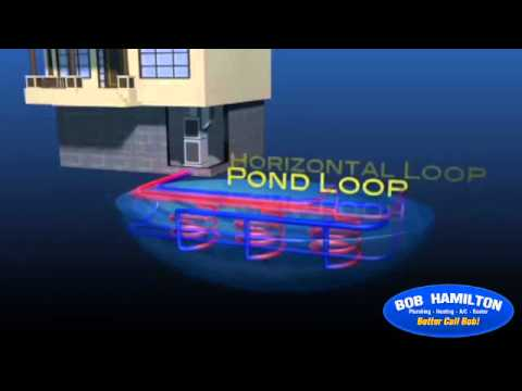 Geothermal Heating & Cooling System For Homes by Bob Hamilton Plumbing HVAC & Rooter