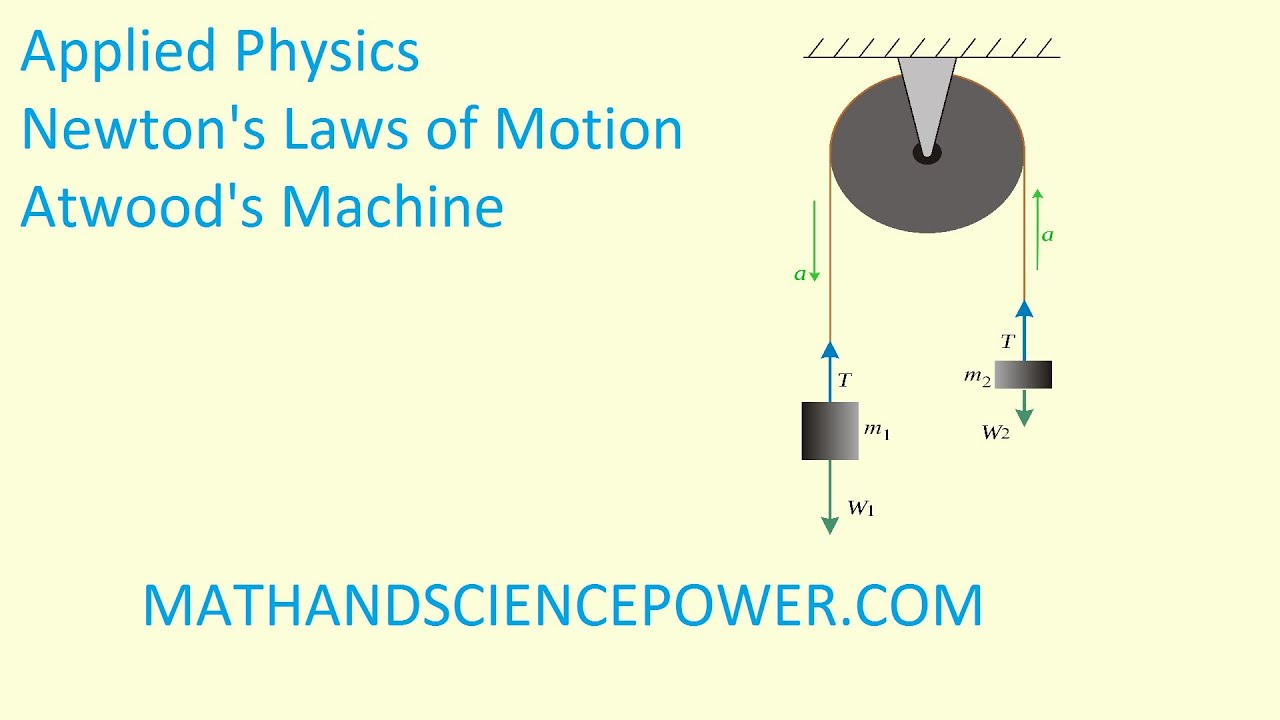 Applied Physics Newton S Laws Of Motion Atwood Machine Part 1