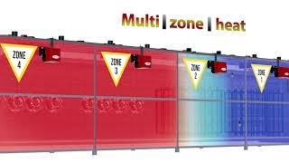 ROMER powder coating Diesel / Gas oven series