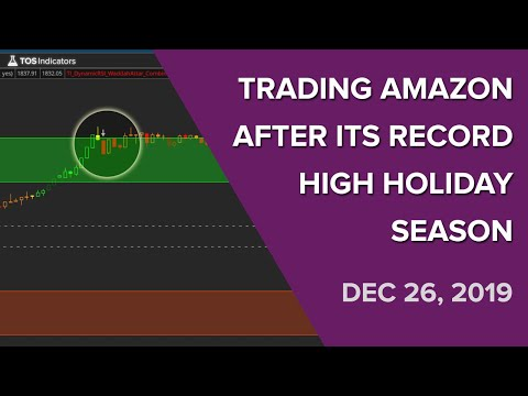 Trading Amazon After Its Record Holiday Season - Dec. 26, 2019 - Volatility Box Report
