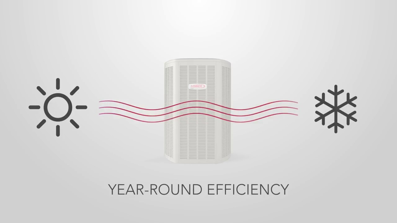 How Elite Series Cooling & Heating Systems Work