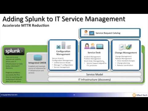 Webinar: Improve IT Service Management with 'Real time' Data Insights from Splunk