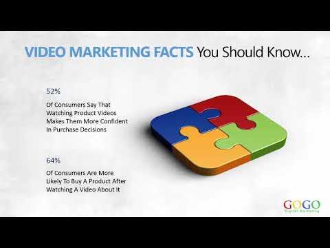 Video Marketing Las Vegas Digital Marketing Agency 702-500-1688