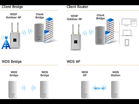 how to change access point