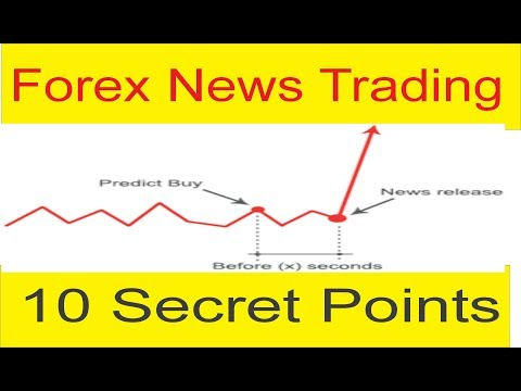 Forex News Trading Strategy | 10 Secret And Profitable Points Tani Forex in Urdu And Hindi
