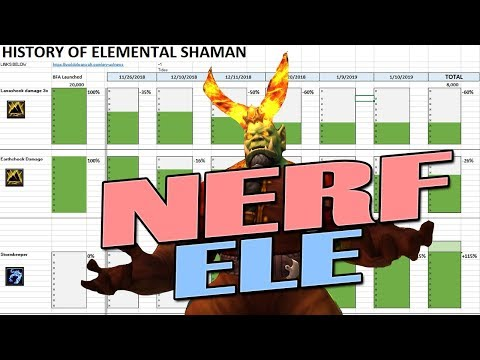 😭8.1 ELE NERFED AGAIN: History Of Nerfs - Elemental Shaman PvP [BFA]