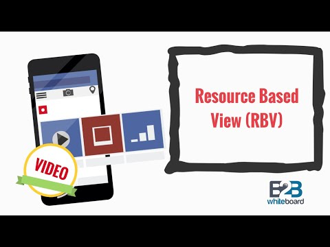Resource based view (RBV)