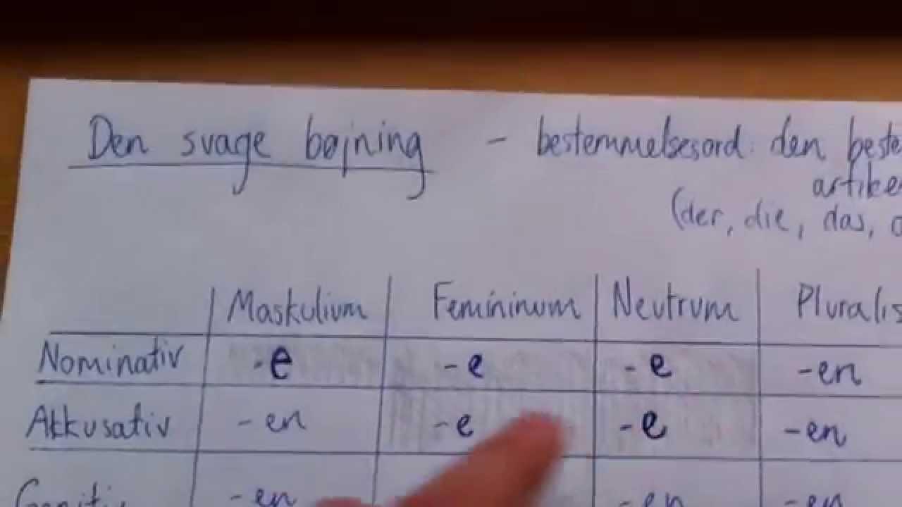 Miriam: Tyske adjektiver