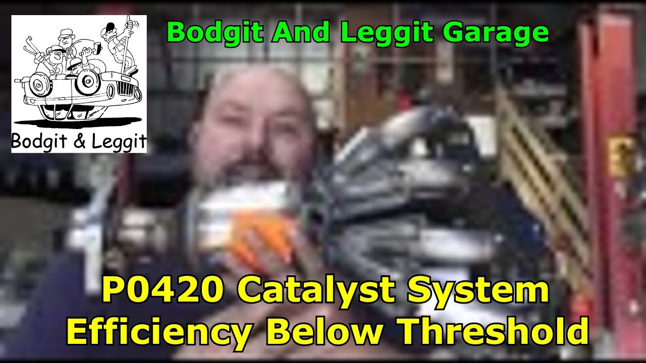 P0420 TOYOTA Catalyst System Efficiency Below Threshold ...