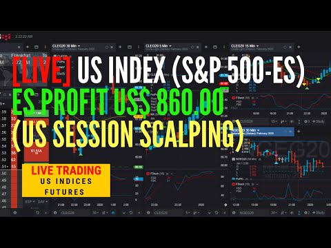 [LIVE Profit Trading] Day Trading E-Mini S&P 500 Futures (22nd May 2020)