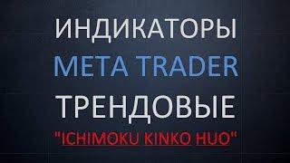 Ichimoku Kinkou Huo. Трендове индикаторы Meta Trader