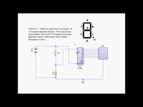 Electronic Products Revision Video 2