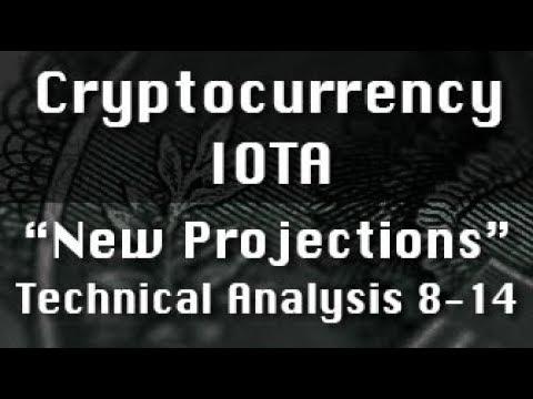 Buy iota cryptocurrency safely