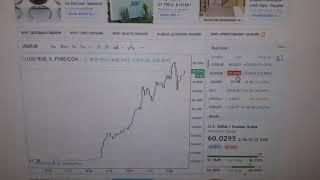 Доллар пробивает 60 рублей онлайн... Поймал момент 9.04.2018 года... Падение рубля... Прогноз...