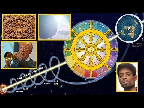 "7,000 Years Has Passed Time of ""Revelation"" What Does It Mean? #FLATEARTH #COSMICMOTHER"