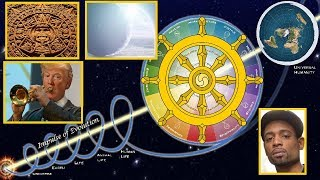 """7,000 Years Has Passed Time of """"Revelation"""" What Does It Mean? #FLATEARTH #COSMICMOTHER"""
