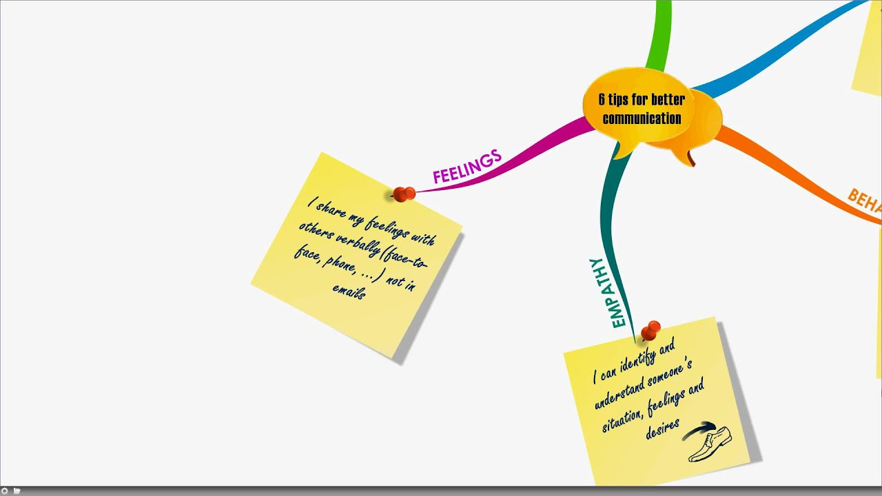 6 Tips for Better Communication forecast