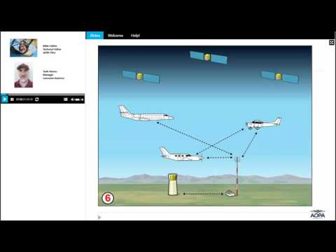 ADS-B Equipage and Installation