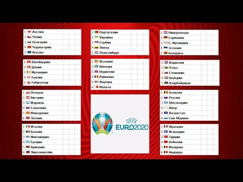 Чемпионат Европы по футболу 2020. Квалификация. Все результаты и таблицы после 1 тура.