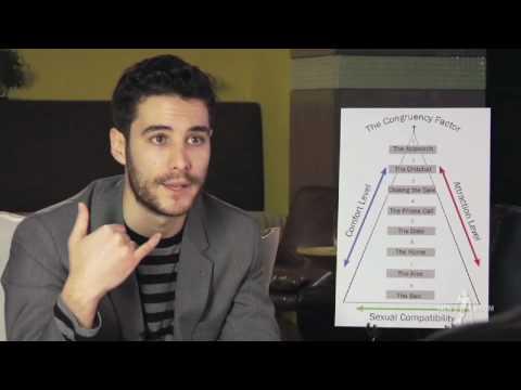 Ben Ezra on MensRoom TV  Series