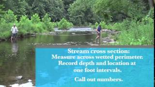 Stream Monitoring Training Module #1 - Determining Surrogate Stream Flow and Grabbing a Sample