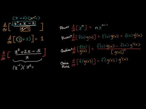 Manipulating functions before differentiation | Derivative r