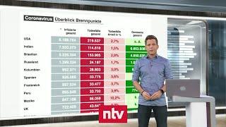 Aktuelle Zahlen zur Corona-Krise - Zahl der Intensiv-Fälle in einem Monat verdreifacht   ntv