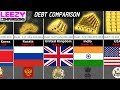 Country DEBT COMPARISON ALL 190 Countrys | LeeZY Comparisons