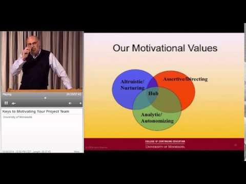 Webinar: Keys to Motivating Your Project Team