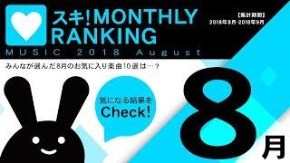 BEMANI Fan Site MUSIC 2018 August スキ! MONTHLY RANKING