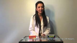 Over the counter Pain medications with Dr. Anjali Bhaisin