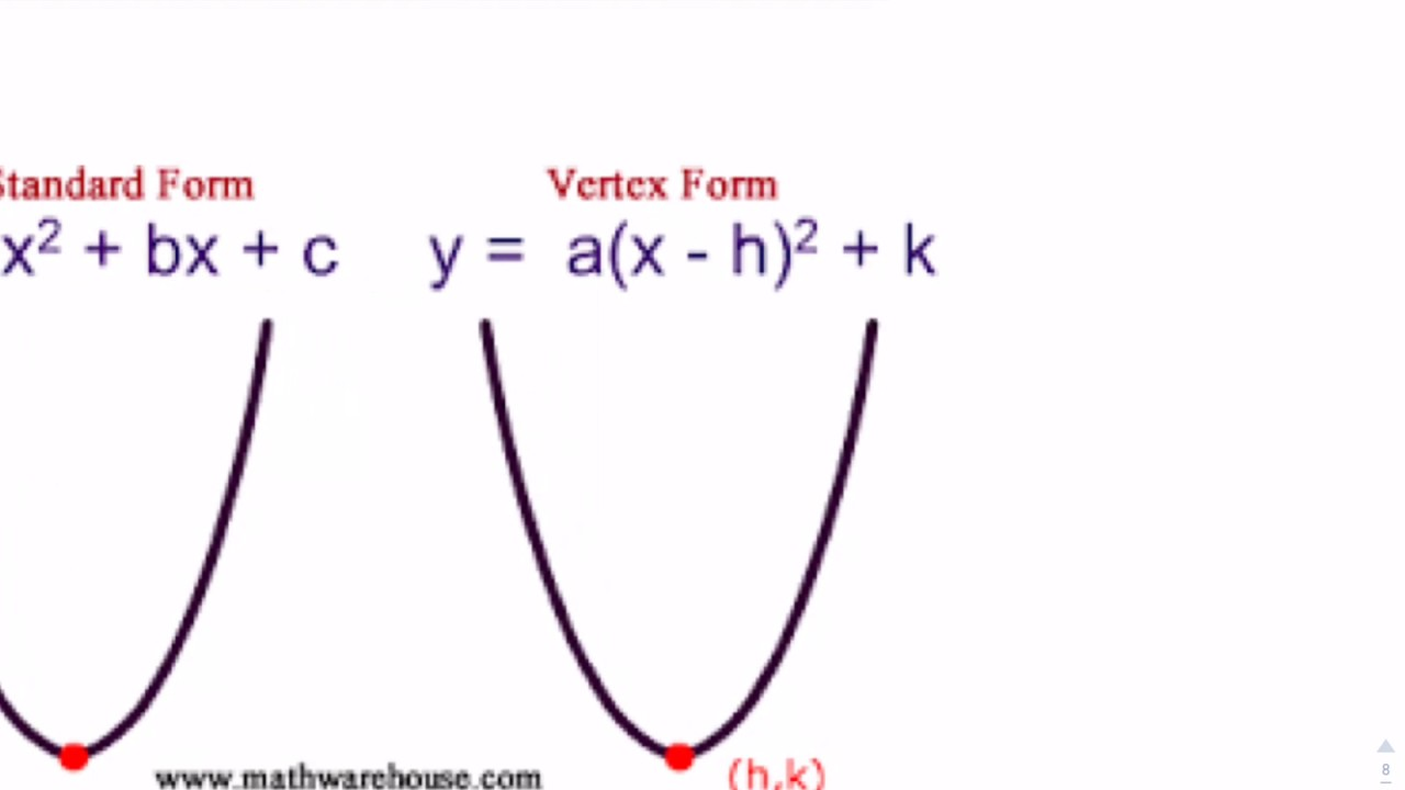 Converting to Vertex Form by CTS - YouTube