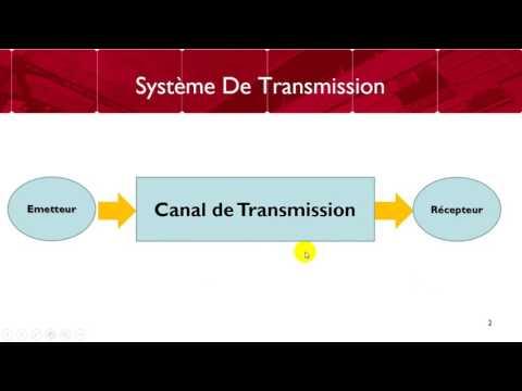 Traitement De Signal   Introduction
